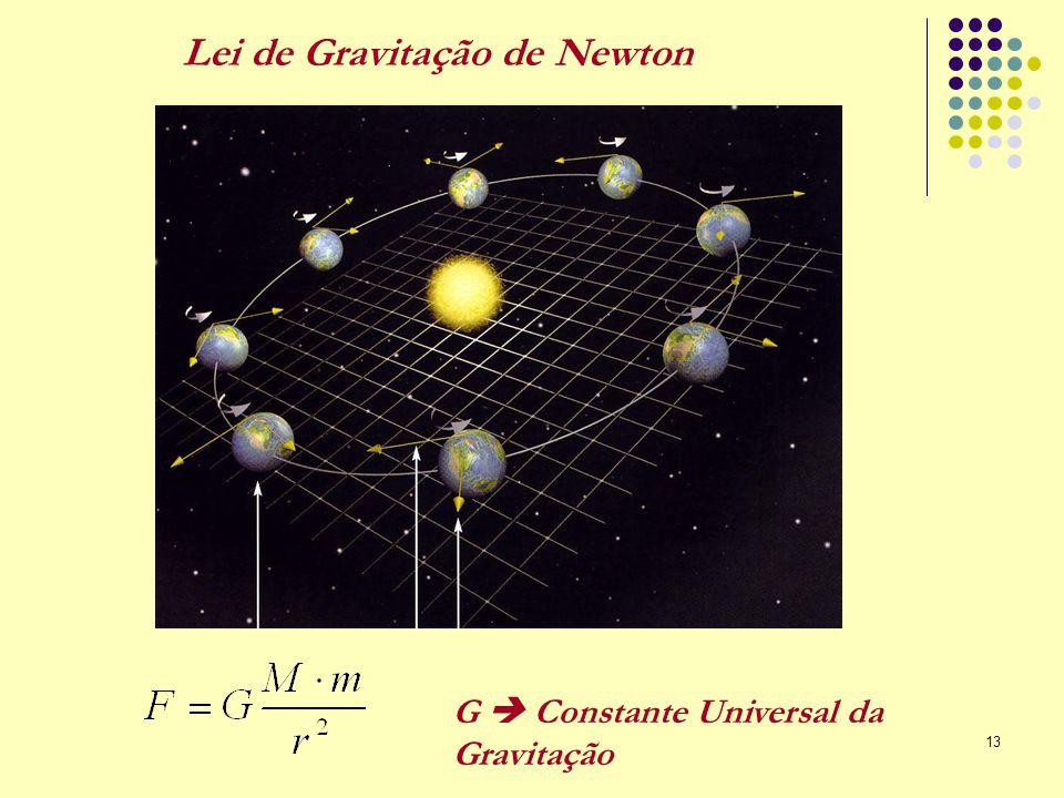 13 Lei de Gravitação de Newton G  Constante Universal da Gravitação