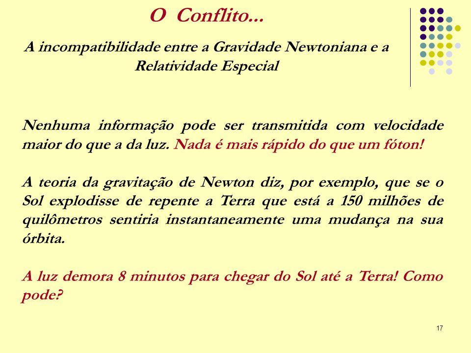 17 O Conflito... A incompatibilidade entre a Gravidade Newtoniana e a Relatividade Especial Nenhuma informação pode ser transmitida com velocidade mai