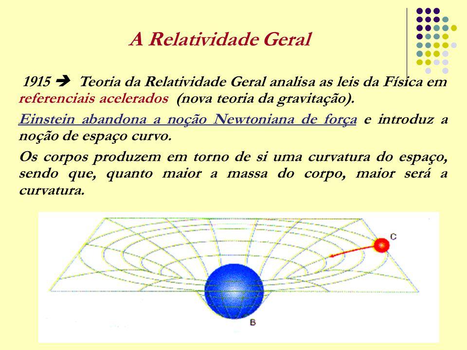 19 A Relatividade Geral 1915  Teoria da Relatividade Geral analisa as leis da Física em referenciais acelerados (nova teoria da gravitação). Einstein