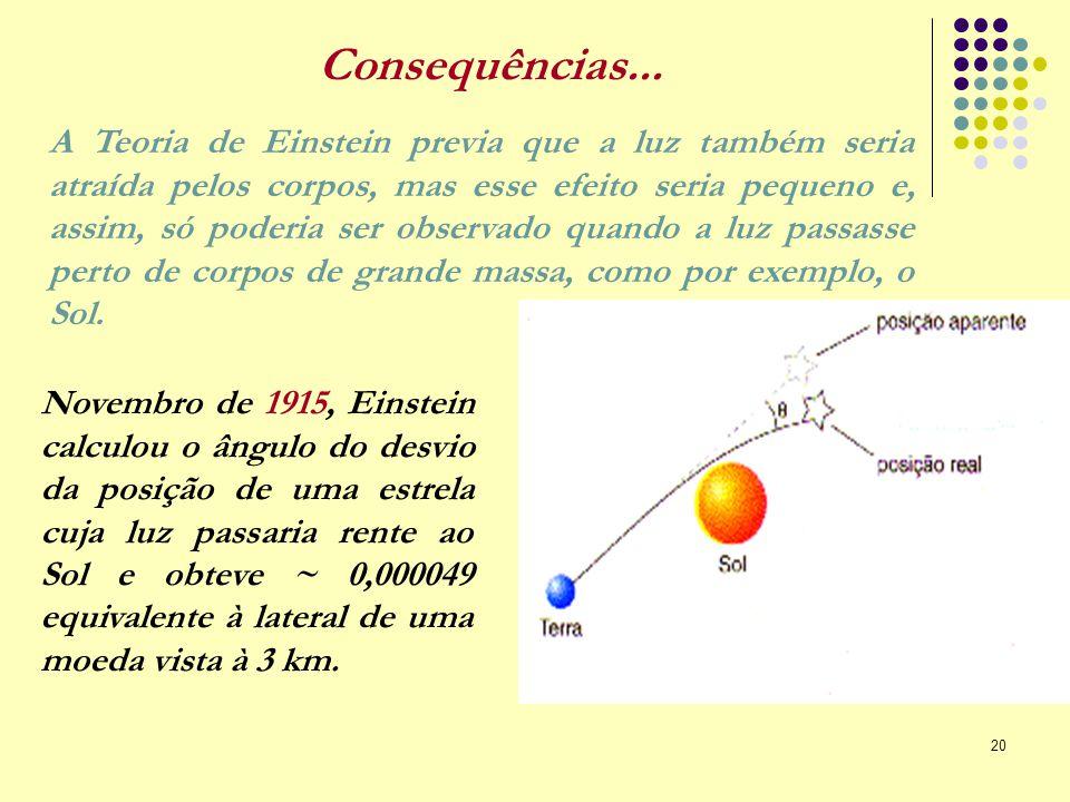 20 A Teoria de Einstein previa que a luz também seria atraída pelos corpos, mas esse efeito seria pequeno e, assim, só poderia ser observado quando a