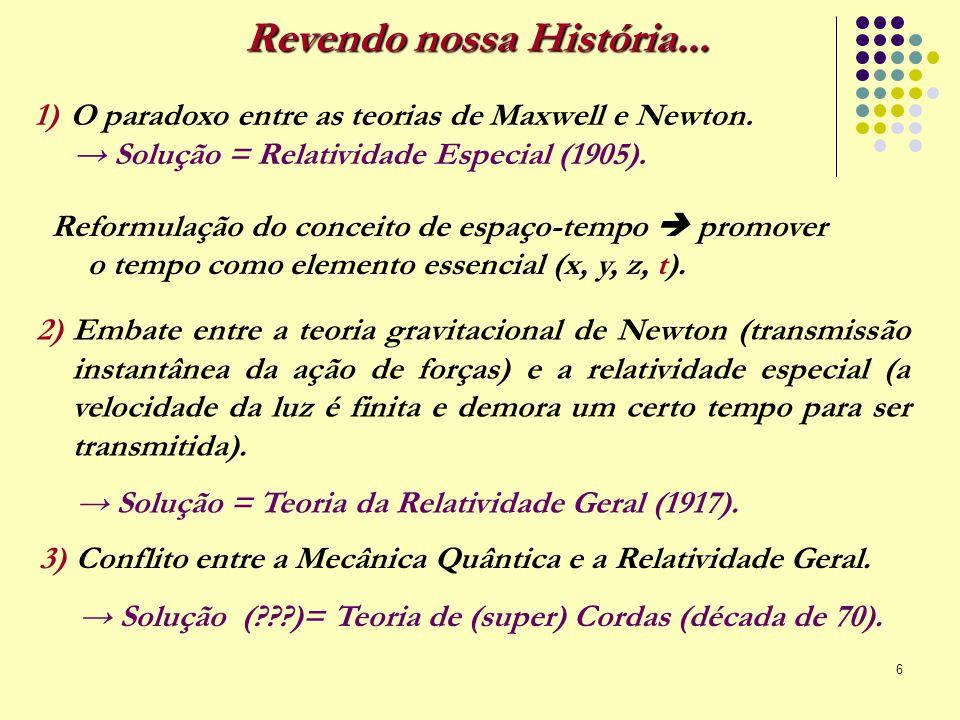 6 1)O paradoxo entre as teorias de Maxwell e Newton. → Solução = Relatividade Especial (1905). Revendo nossa História... 2)Embate entre a teoria gravi