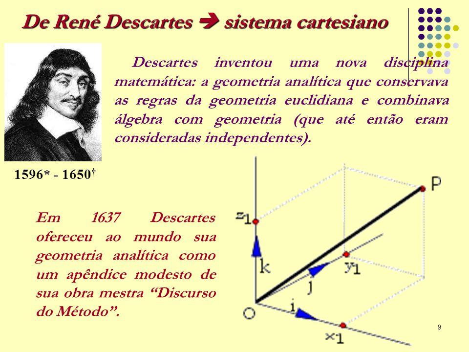 9 1596* - 1650 † De René Descartes  sistema cartesiano Em 1637 Descartes ofereceu ao mundo sua geometria analítica como um apêndice modesto de sua ob