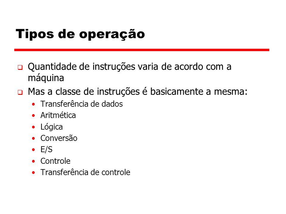 Tipos de operação  Quantidade de instruções varia de acordo com a máquina  Mas a classe de instruções é basicamente a mesma: Transferência de dados Aritmética Lógica Conversão E/S Controle Transferência de controle