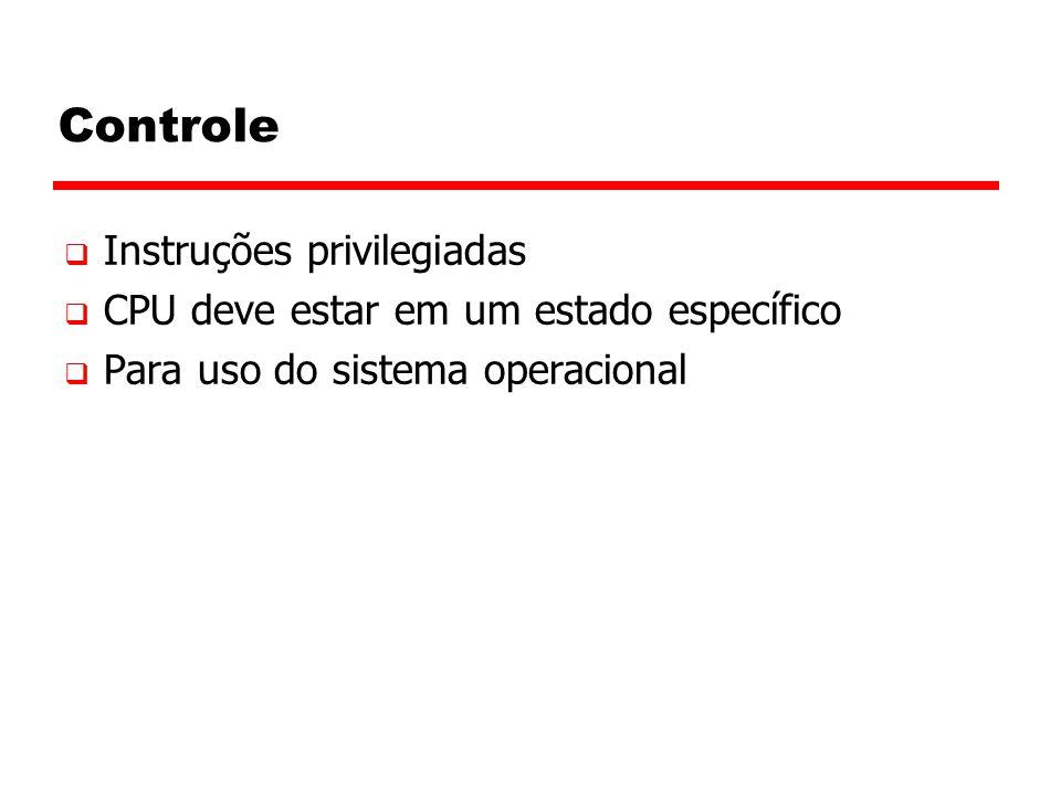 Controle  Instruções privilegiadas  CPU deve estar em um estado específico  Para uso do sistema operacional
