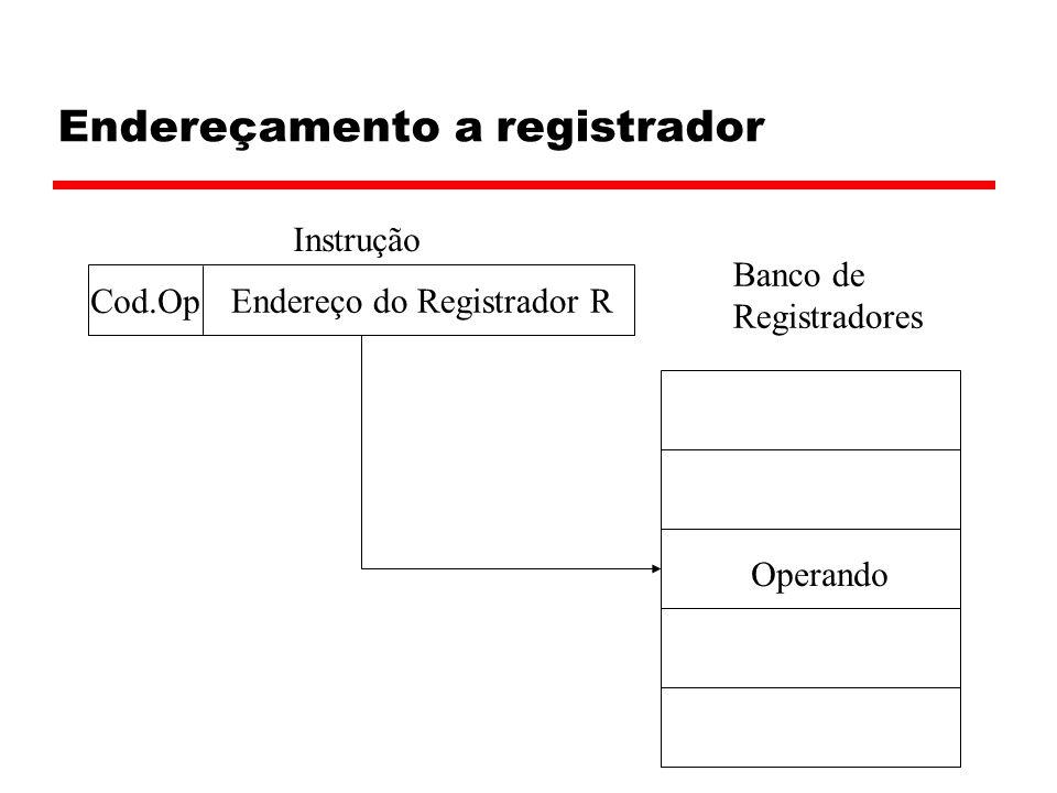 Endereçamento a registrador Endereço do Registrador R Cod.Op Instrução Banco de Registradores Operando