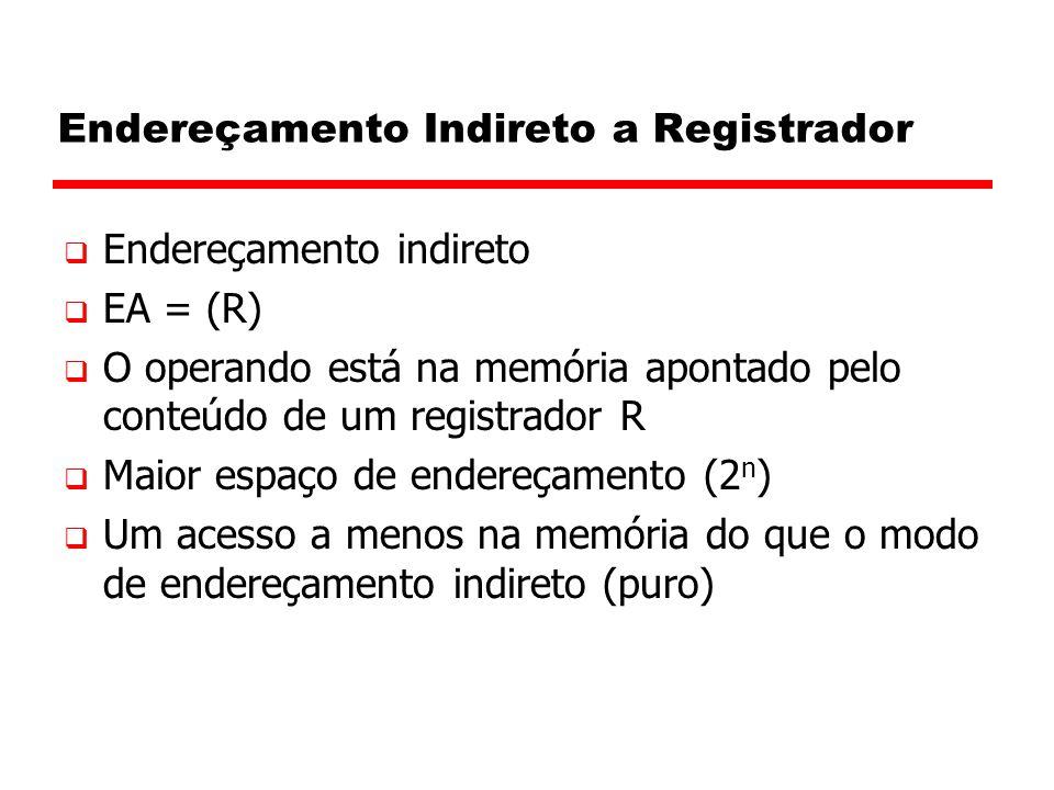 Endereçamento Indireto a Registrador  Endereçamento indireto  EA = (R)  O operando está na memória apontado pelo conteúdo de um registrador R  Maior espaço de endereçamento (2 n )  Um acesso a menos na memória do que o modo de endereçamento indireto (puro)