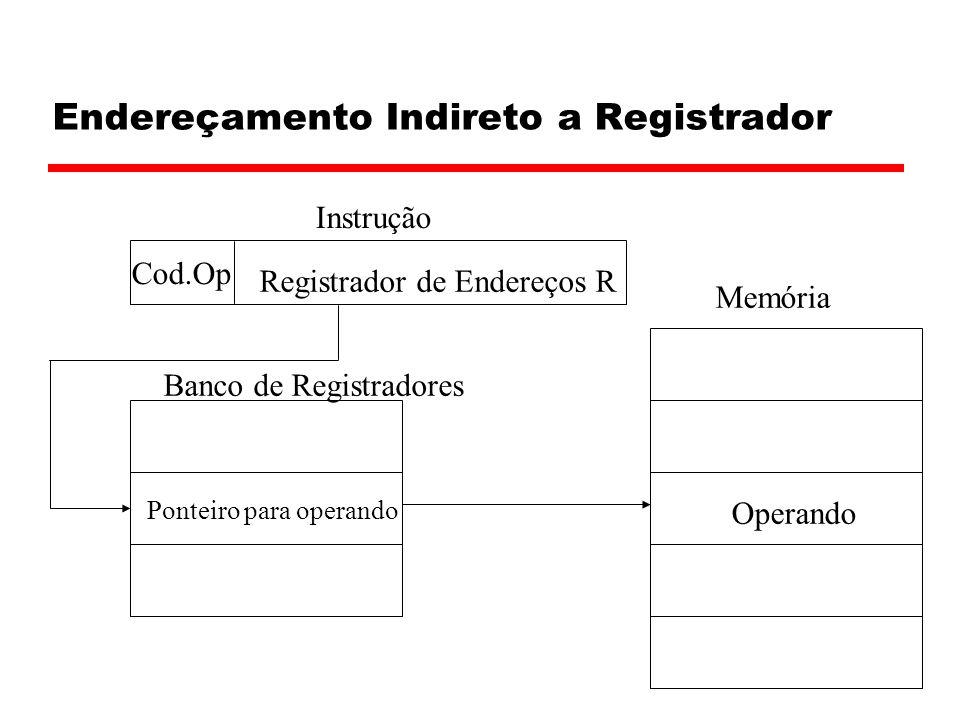 Endereçamento Indireto a Registrador Registrador de Endereços R Cod.Op Instrução Memória Operando Ponteiro para operando Banco de Registradores