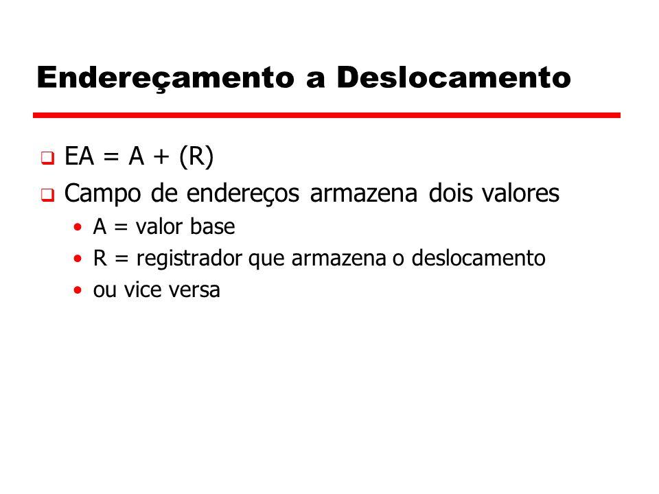 Endereçamento a Deslocamento  EA = A + (R)  Campo de endereços armazena dois valores A = valor base R = registrador que armazena o deslocamento ou vice versa