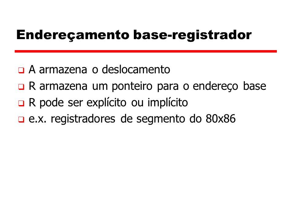 Endereçamento base-registrador  A armazena o deslocamento  R armazena um ponteiro para o endereço base  R pode ser explícito ou implícito  e.x.