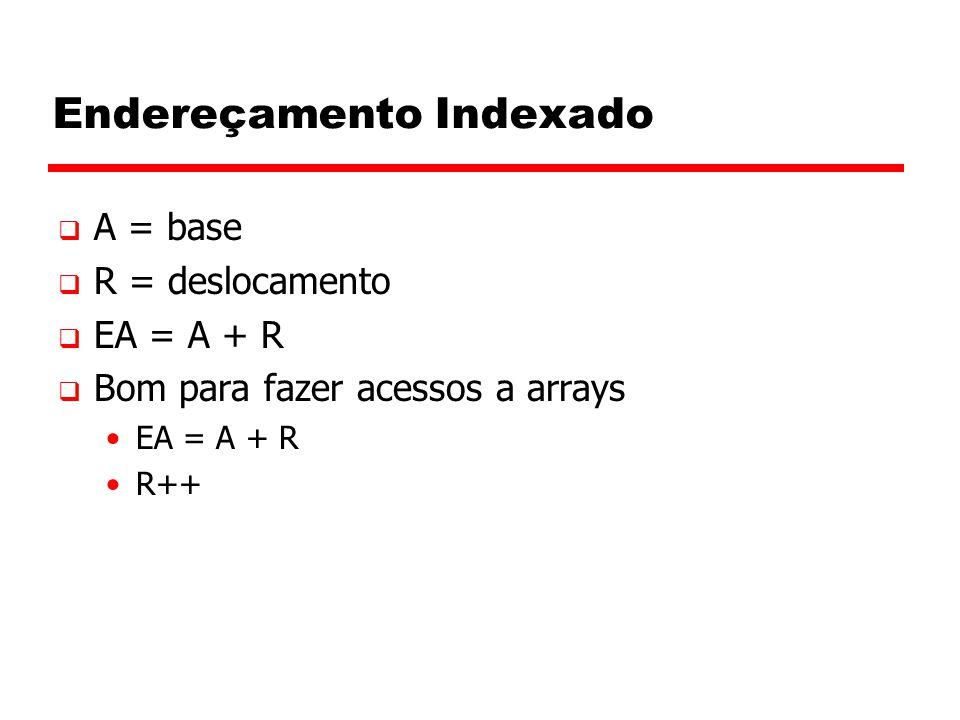 Endereçamento Indexado  A = base  R = deslocamento  EA = A + R  Bom para fazer acessos a arrays EA = A + R R++