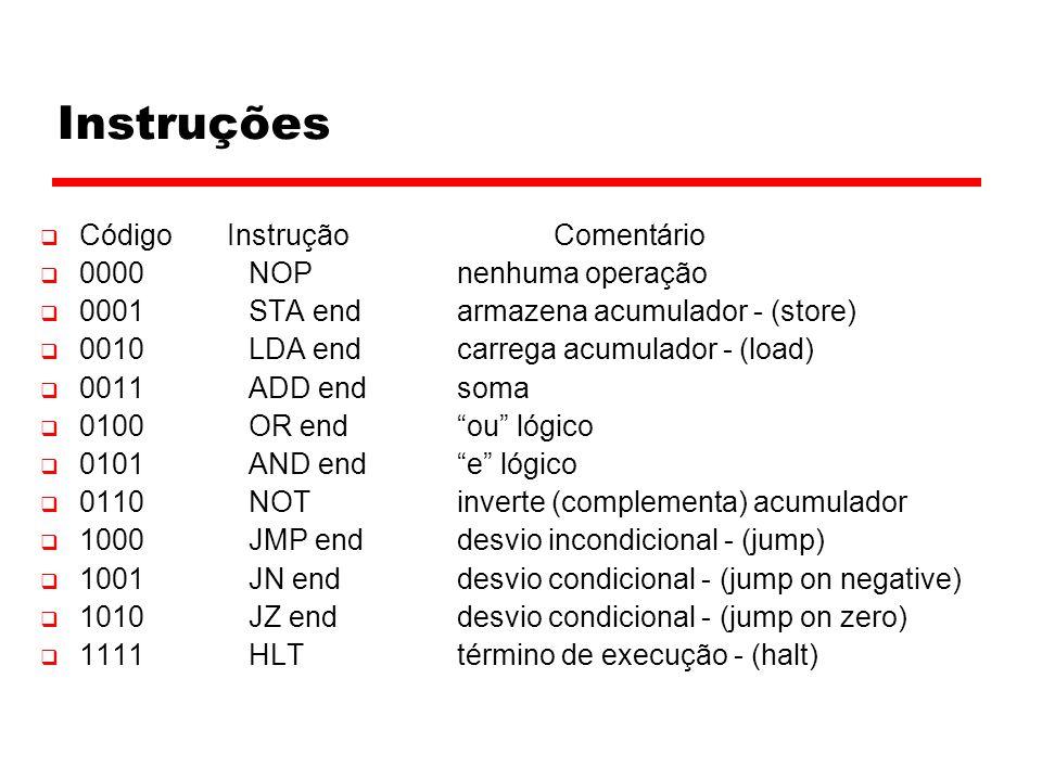 Instruções  Código Instrução Comentário  0000 NOP nenhuma operação  0001 STA end armazena acumulador - (store)  0010 LDA end carrega acumulador - (load)  0011 ADD end soma  0100 OR end ou lógico  0101 AND end e lógico  0110 NOT inverte (complementa) acumulador  1000 JMP end desvio incondicional - (jump)  1001 JN end desvio condicional - (jump on negative)  1010 JZ end desvio condicional - (jump on zero)  1111 HLT término de execução - (halt)