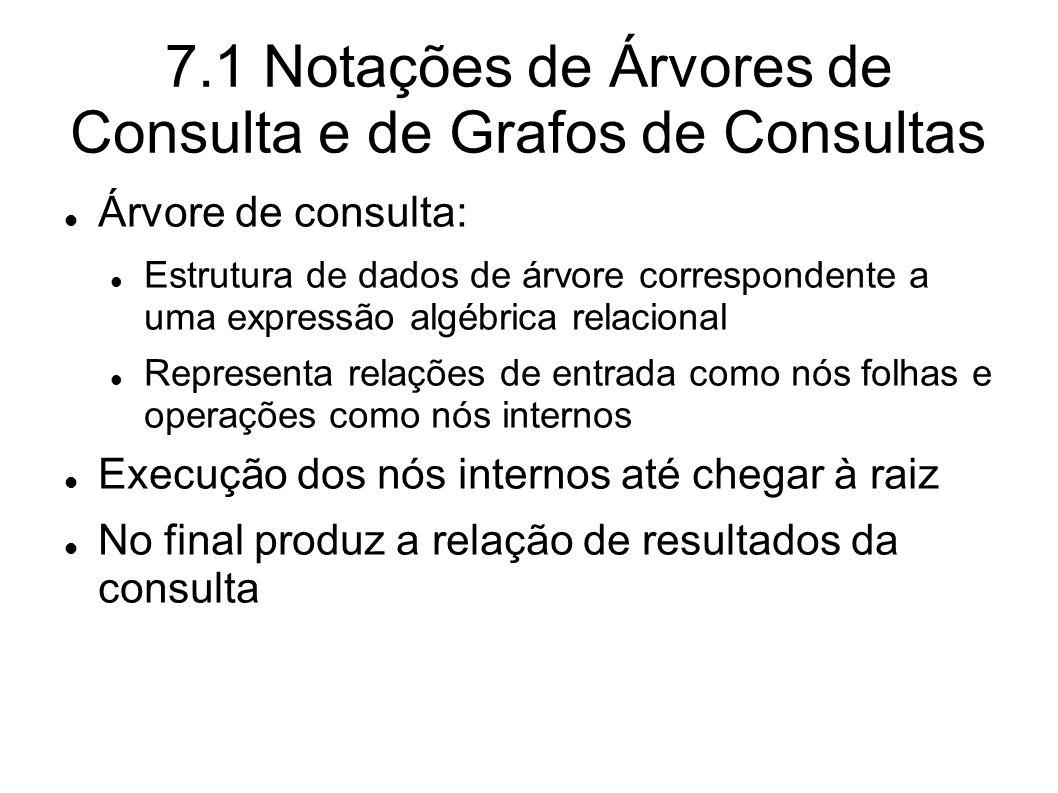 7.1 Notações de Árvores de Consulta e de Grafos de Consultas Árvore de consulta: Estrutura de dados de árvore correspondente a uma expressão algébrica