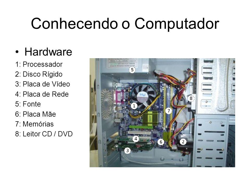 Conhecendo o Computador Hardware 1: Processador 2: Disco Rígido 3: Placa de Vídeo 4: Placa de Rede 5: Fonte 6: Placa Mãe 7: Memórias 8: Leitor CD / DVD