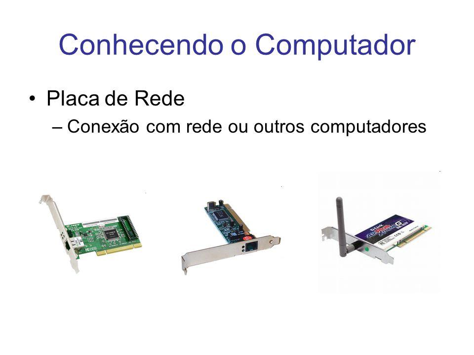 Conhecendo o Computador Placa de Rede –Conexão com rede ou outros computadores