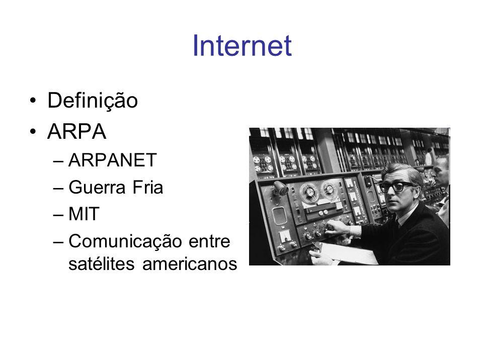 Internet Definição ARPA –ARPANET –Guerra Fria –MIT –Comunicação entre satélites americanos