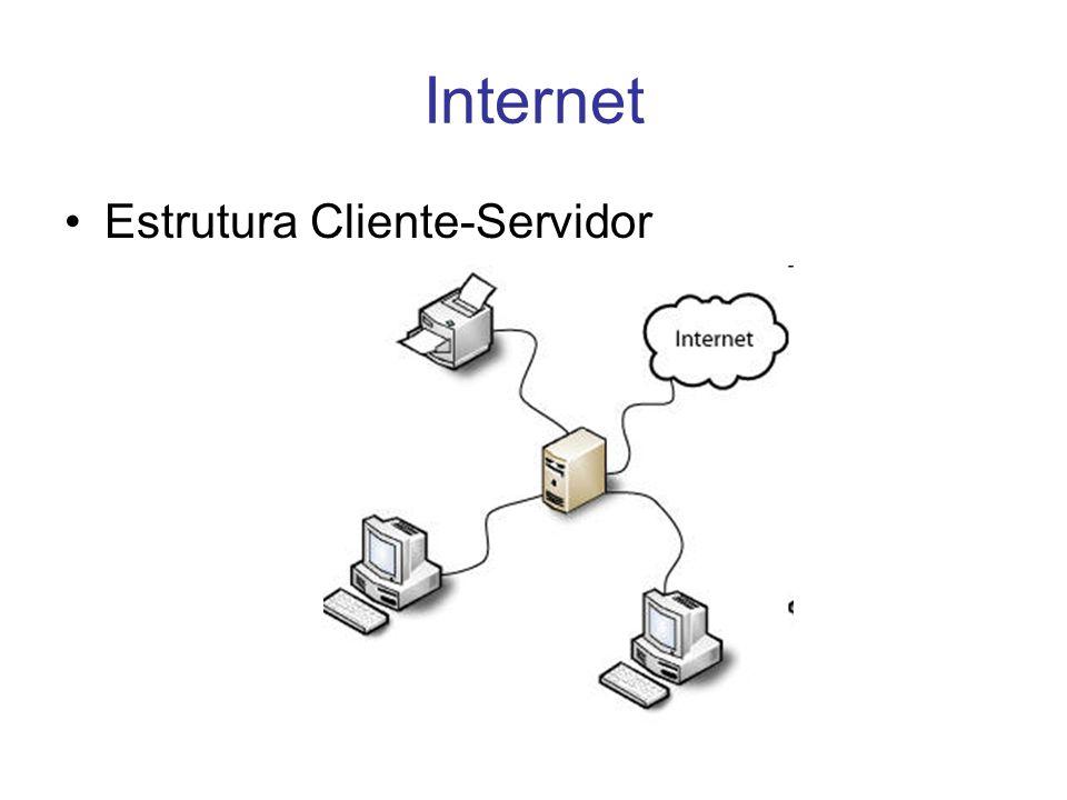 Estrutura Cliente-Servidor