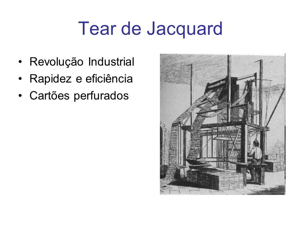 Tear de Jacquard Revolução Industrial Rapidez e eficiência Cartões perfurados