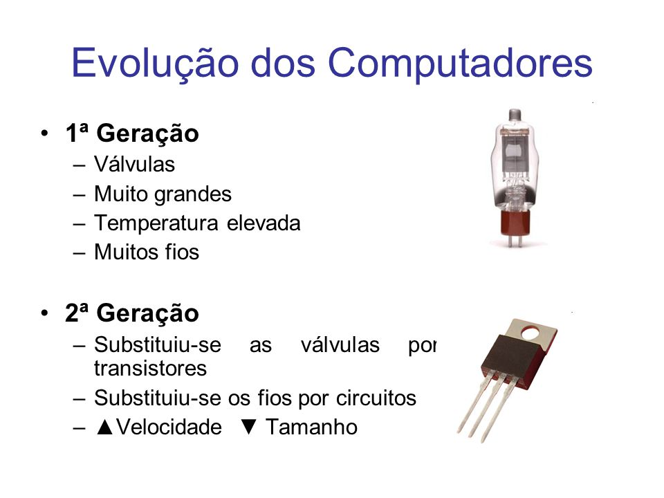 Evolução dos Computadores 1ª Geração –Válvulas –Muito grandes –Temperatura elevada –Muitos fios 2ª Geração –Substituiu-se as válvulas por transistores –Substituiu-se os fios por circuitos –▲Velocidade ▼ Tamanho