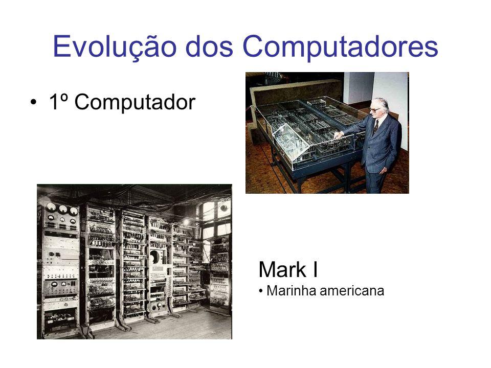 Evolução dos Computadores 1º Computador Mark I Marinha americana