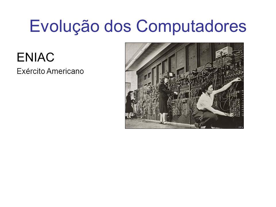 Evolução dos Computadores ENIAC Exército Americano