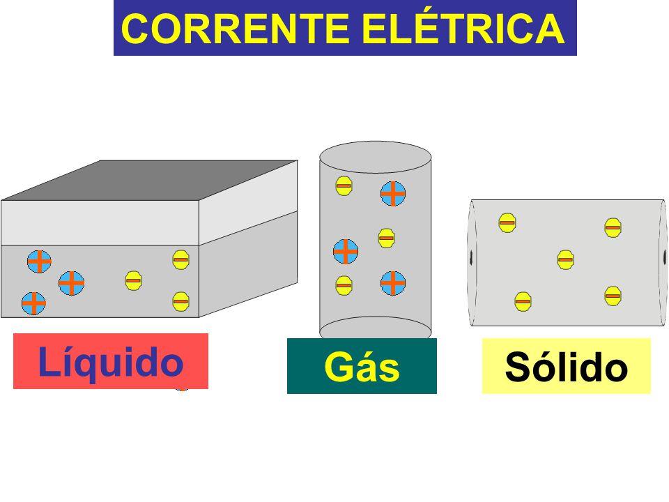 CORRENTE ELÉTRICA Gás Líquido Sólido