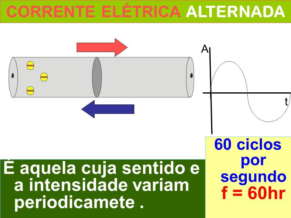 CORRENTE ELÉTRICA ALTERNADA É aquela cuja sentido e a intensidade variam periodicamete. 60 ciclos por segundo f = 60hr t A