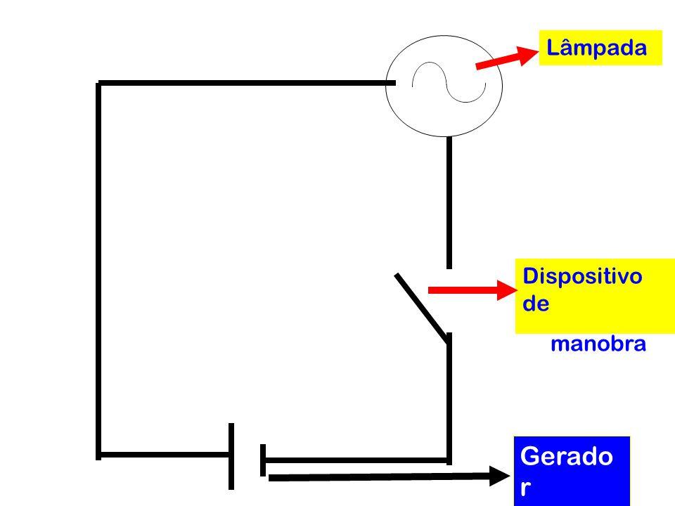 Dispositivo de manobra Gerado r elétrico Lâmpada