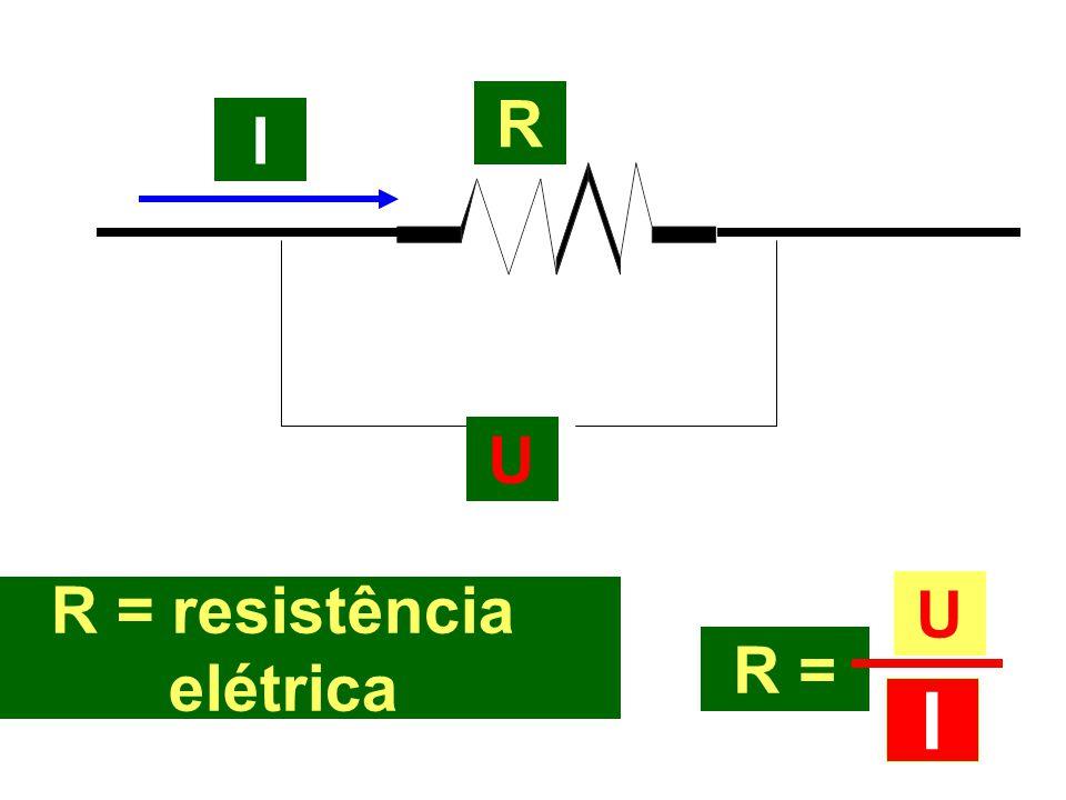 R I U R = U I R = resistência elétrica