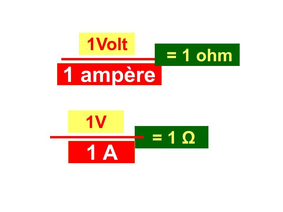= 1 Ω 1Volt 1 ampère = 1 ohm 1V 1 A