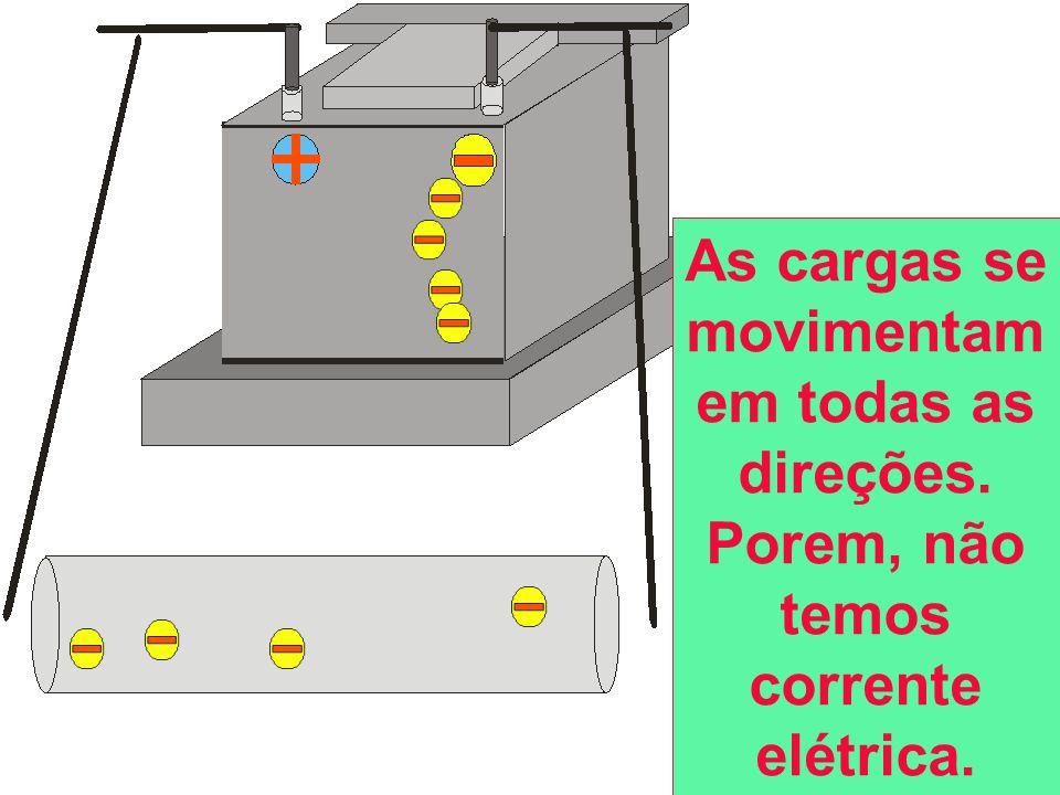 As cargas se movimentam em todas as direções. Porem, não temos corrente elétrica.