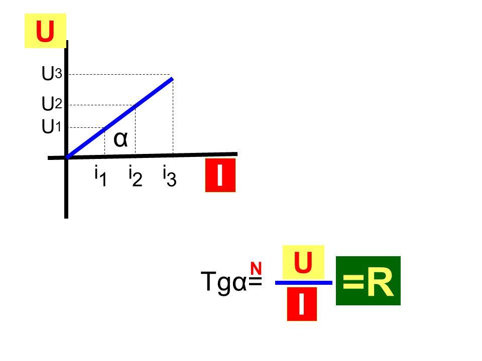 U I Tgα= U I α U1U1 U2U2 U3U3 i 1 i 2 i 3 N =R