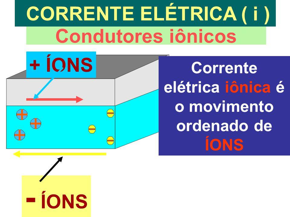 CORRENTE ELÉTRICA ( i ) Condutores iônicos + ÍONS - ÍONS Corrente elétrica iônica é o movimento ordenado de ÍONS