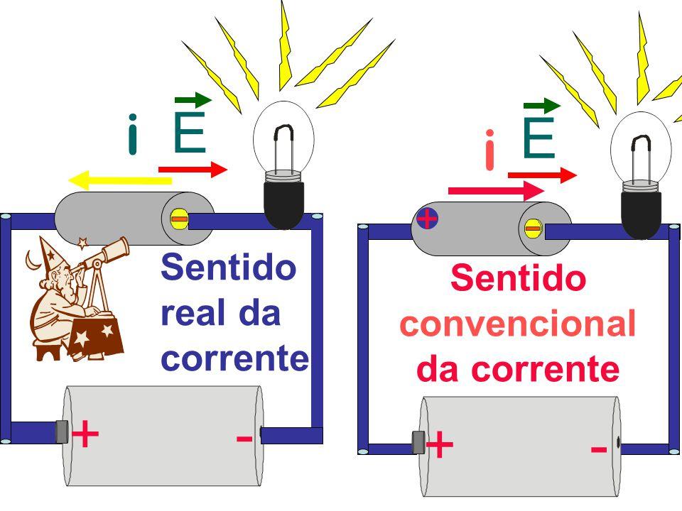 +- +- i Sentido real da corrente Sentido convencional da corrente i + E E