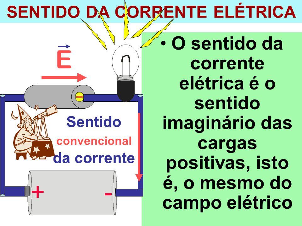 SENTIDO DA CORRENTE ELÉTRICA O sentido da corrente elétrica é o sentido imaginário das cargas positivas, isto é, o mesmo do campo elétrico +- E Sentido convencional da corrente