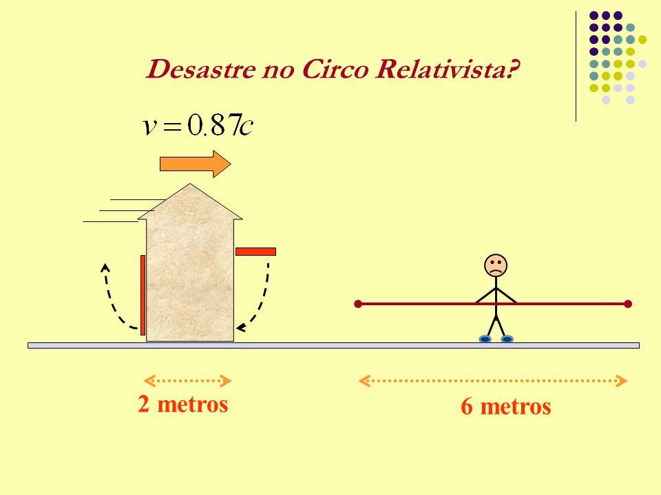 2 metros 6 metros Desastre no Circo Relativista?