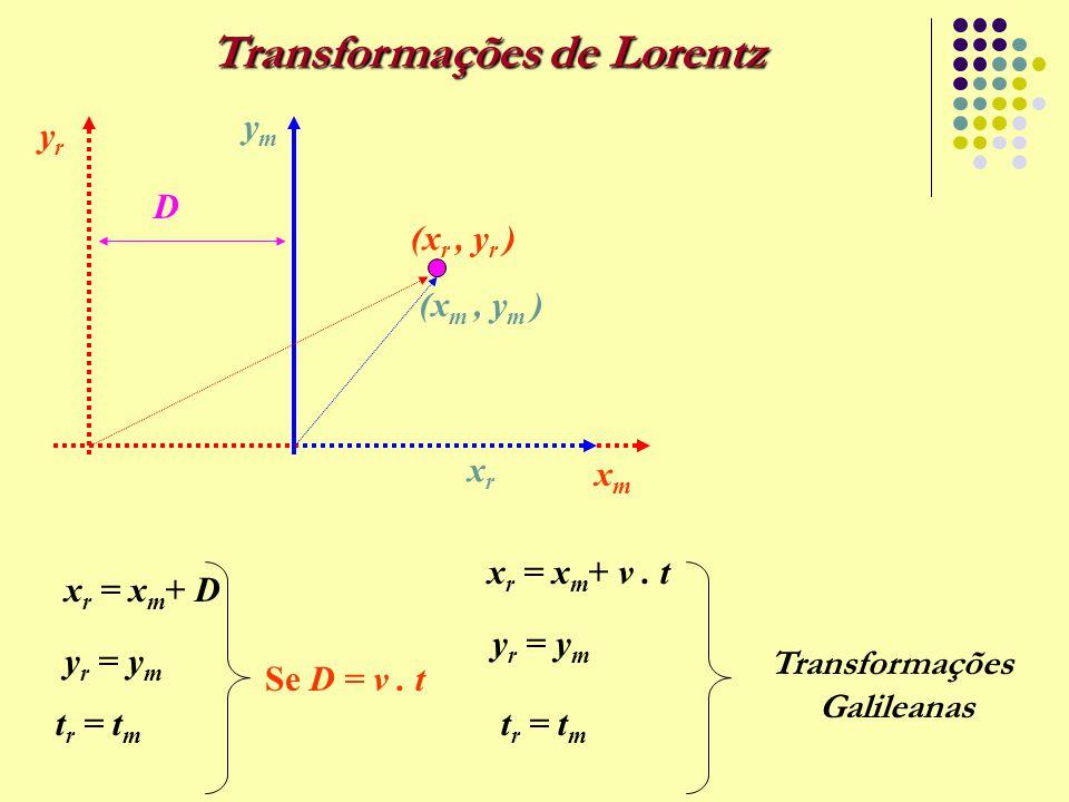 Transformações de Lorentz yryr ymym xrxr xmxm (x r, y r ) (x m, y m ) D x r = x m + D y r = y m t r = t m Se D = v. t x r = x m + v. t y r = y m t r =