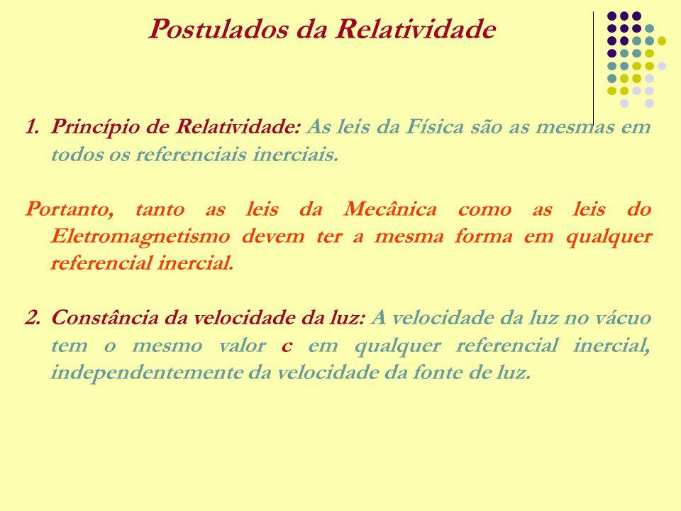 Postulados da Relatividade 1.Princípio de Relatividade: As leis da Física são as mesmas em todos os referenciais inerciais. Portanto, tanto as leis da