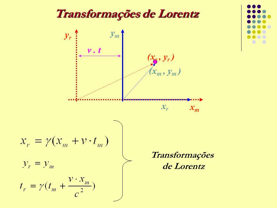 Transformações de Lorentz yryr ymym xrxr xmxm (x r, y r ) (x m, y m ) v. t Transformações de Lorentz