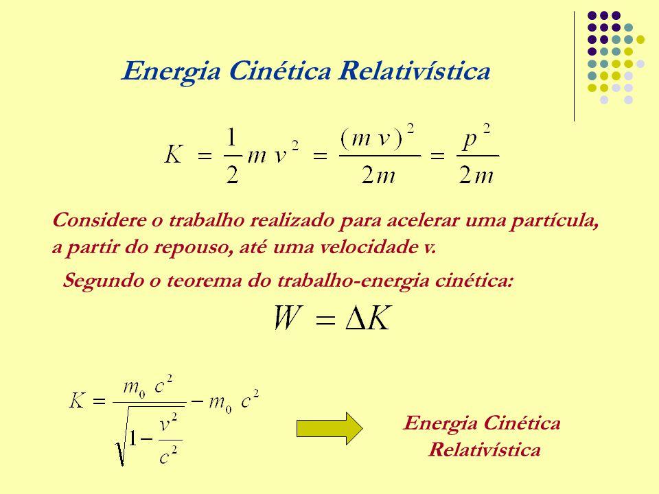 Energia Cinética Relativística Considere o trabalho realizado para acelerar uma partícula, a partir do repouso, até uma velocidade v. Segundo o teorem