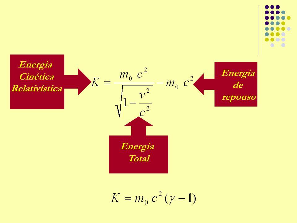 Energia Cinética Relativística Energia Total Energia de repouso