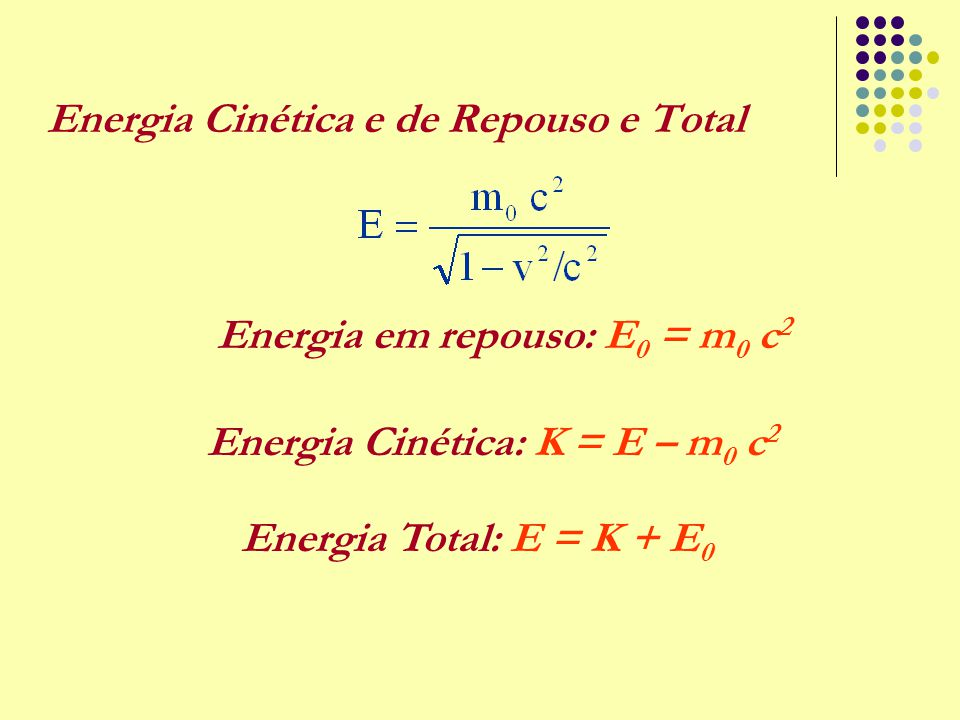 Energia Cinética e de Repouso e Total Energia em repouso: E 0 = m 0 c 2 Energia Cinética: K = E – m 0 c 2 Energia Total: E = K + E 0