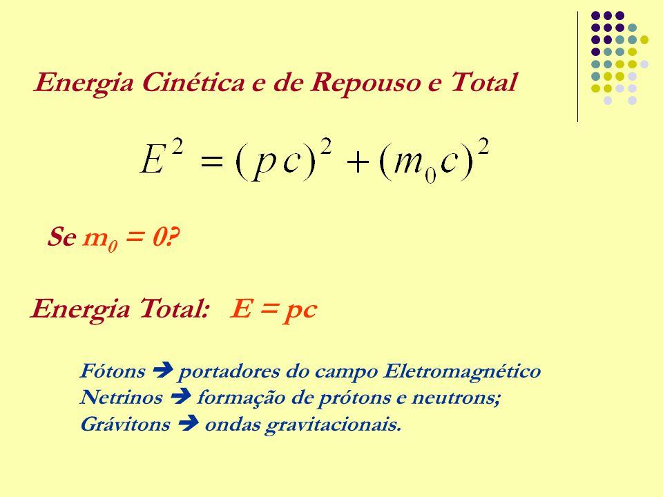 Energia Cinética e de Repouso e Total Se m 0 = 0? Energia Total: E = pc Fótons  portadores do campo Eletromagnético Netrinos  formação de prótons e