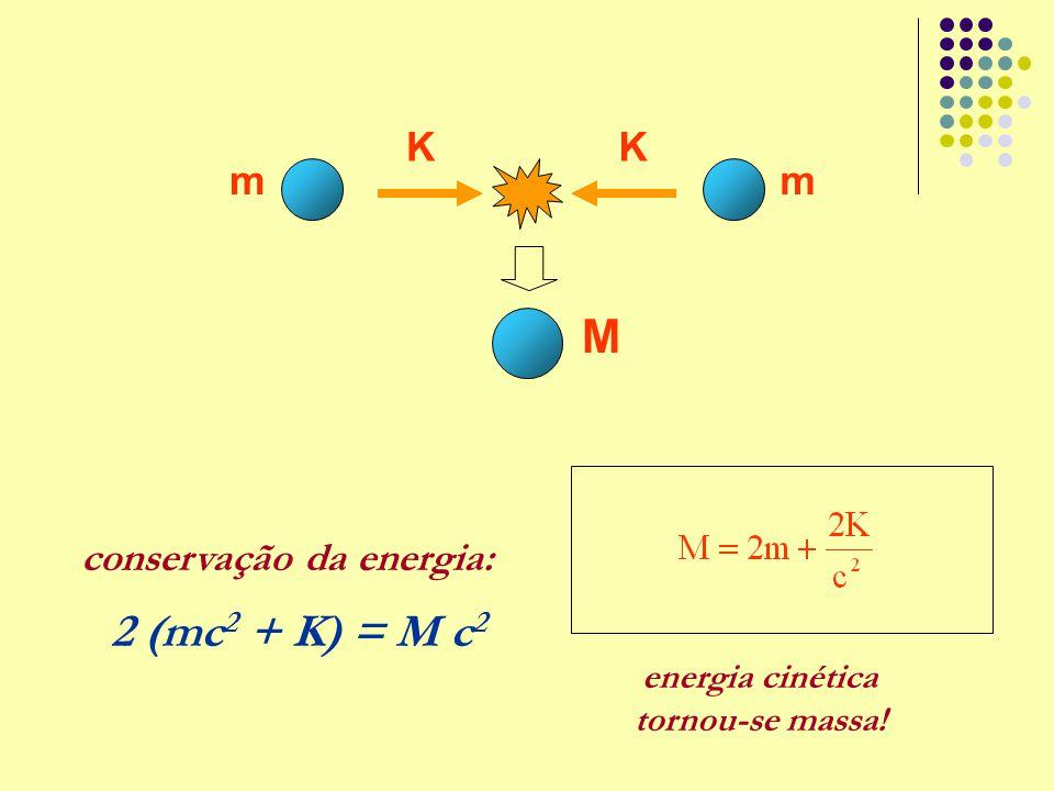 2 (mc 2 + K) = M c 2 conservação da energia: K m M m K energia cinética tornou-se massa!