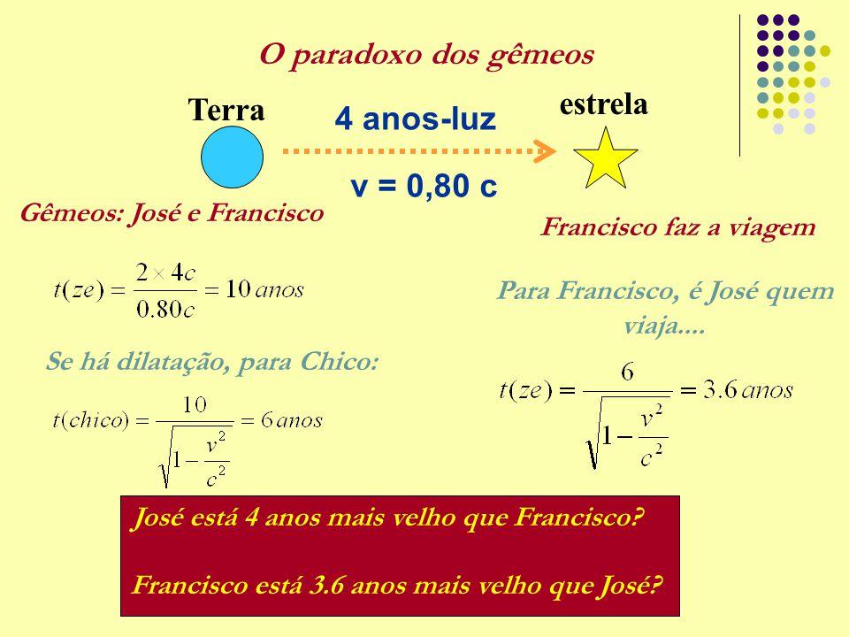 O paradoxo dos gêmeos 4 anos-luz Terra estrela v = 0,80 c Gêmeos: José e Francisco Francisco faz a viagem Se há dilatação, para Chico: Para Francisco,