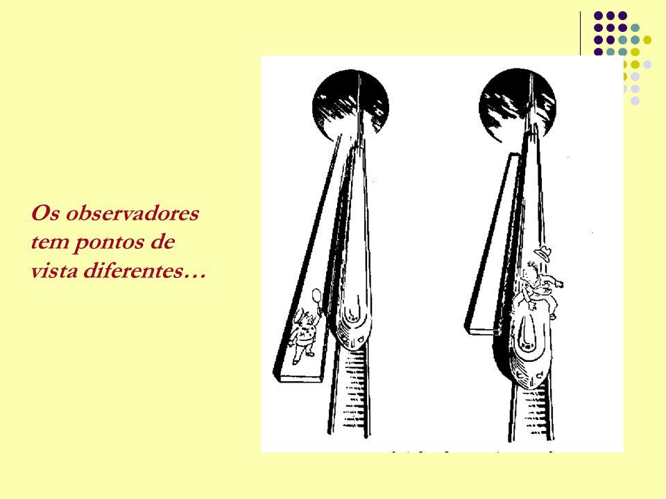 Relatividade do Comprimento Comprimento Próprio L 0  Comprimento de um corpo medido no referencial em que o corpo se encontra estacionário.