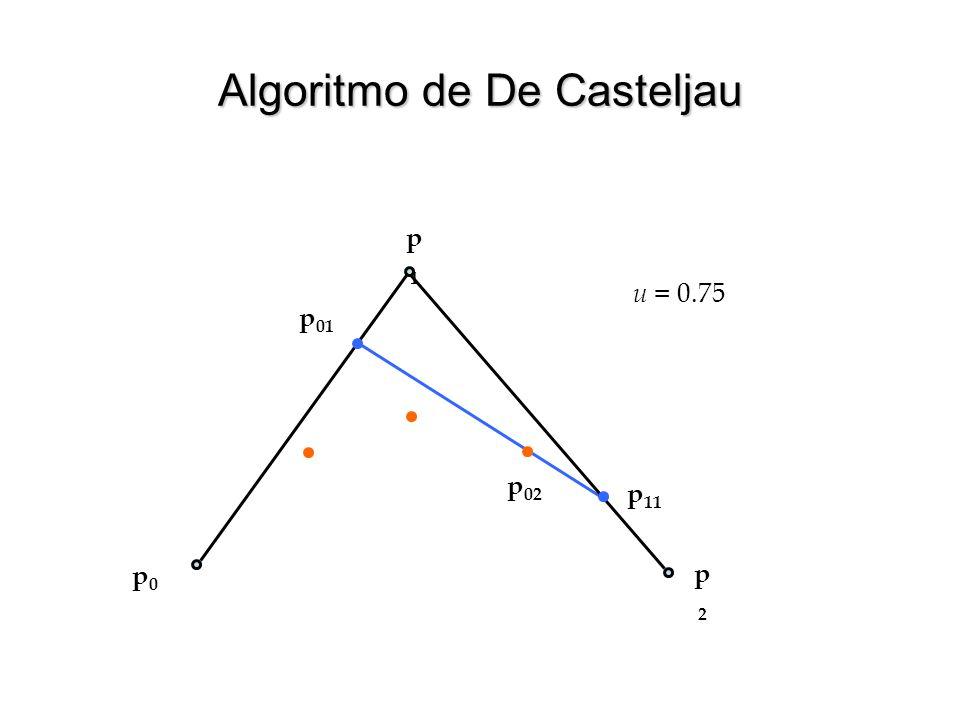Algoritmo de De Casteljau p0p0 p1p1 p2p2 p 02 ( u )