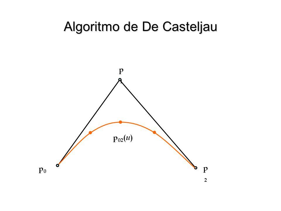 Algoritmo de De Casteljau A curva obtida pode ser entendida como a mistura dos pontos p 0, p 1 e p 2 por intermédio de três funções quadráticas:  b 02 ( u ) = (1 – u ) 2  b 12 ( u ) = 2 u (1 – u )  b 22 ( u ) = u 2 Aplicando mais uma vez a idéia podemos definir uma cúbica por 4 pontos p 02 ( u ) = (1 – u ) 2 p 0 + 2 u (1 – u ) p 1 + u 2 p 2 p 13 ( u ) = (1 – u ) 2 p 1 + 2 u (1 – u ) p 2 + u 2 p 3 p 03 ( u ) = (1 – u ) p 02 ( u ) + u p 13 ( u ) = (1 – u ) 3 p 0 + 3 u (1 – u ) 2 p 1 + 3 u 2 (1 – u ) p 2 + u 3 p 3