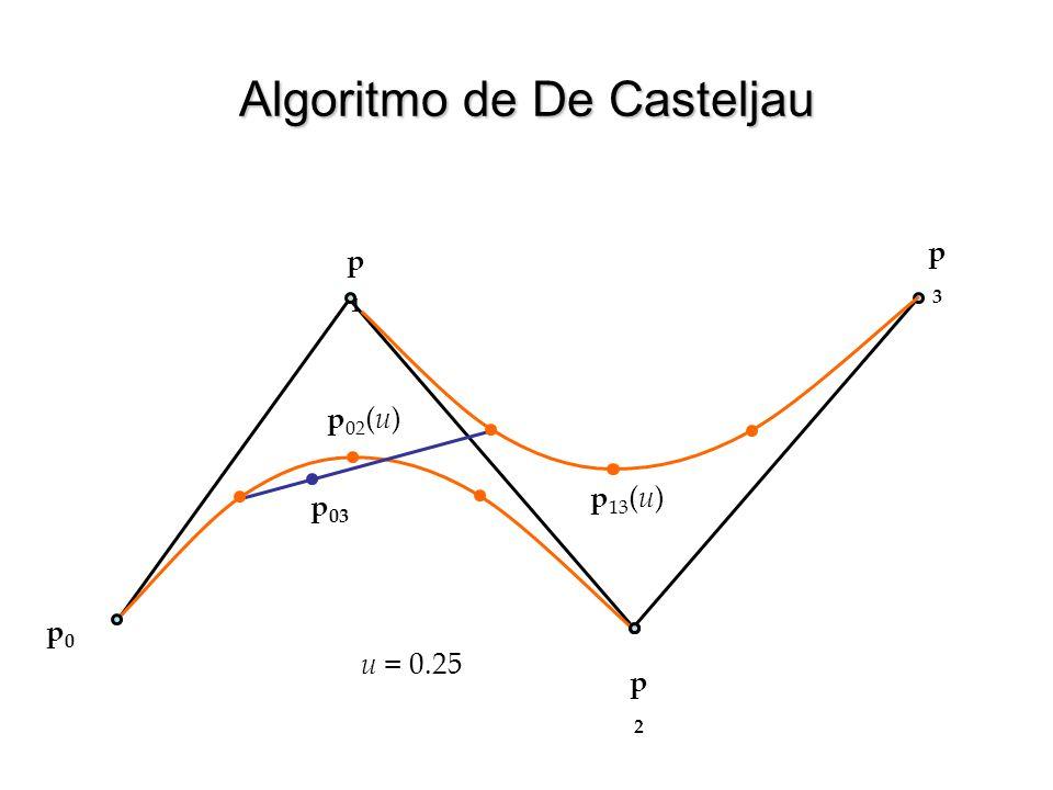Algoritmo de De Casteljau p0p0 p1p1 p2p2 p 02 ( u ) p 13 ( u ) p3p3 u = 0.5 p 03