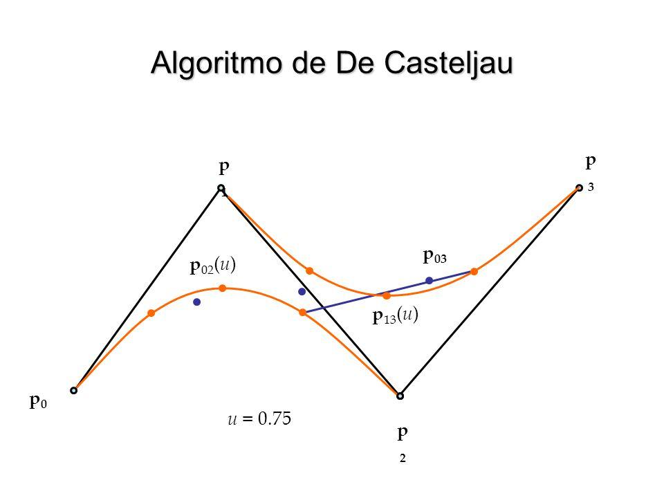 Algoritmo de De Casteljau p0p0 p1p1 p2p2 p 02 ( u ) p 13 ( u ) p3p3 u = 0.75 p 03