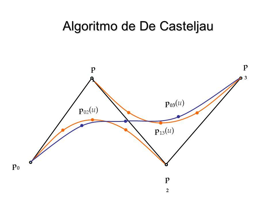 Algoritmo de De Casteljau Novamente temos uma curva dada pela soma de 4 funções de mistura (agora cúbicas), cada uma multiplicada por um dos 4 pontos  b 03 ( u ) = (1 – u ) 3  b 13 ( u ) = 3 u (1 – u ) 2  b 23 ( u ) = 3 u 2 (1 – u )  b 33 ( u ) = u 3 Em geral, uma curva de grau n pode ser construída desta forma e será expressa por